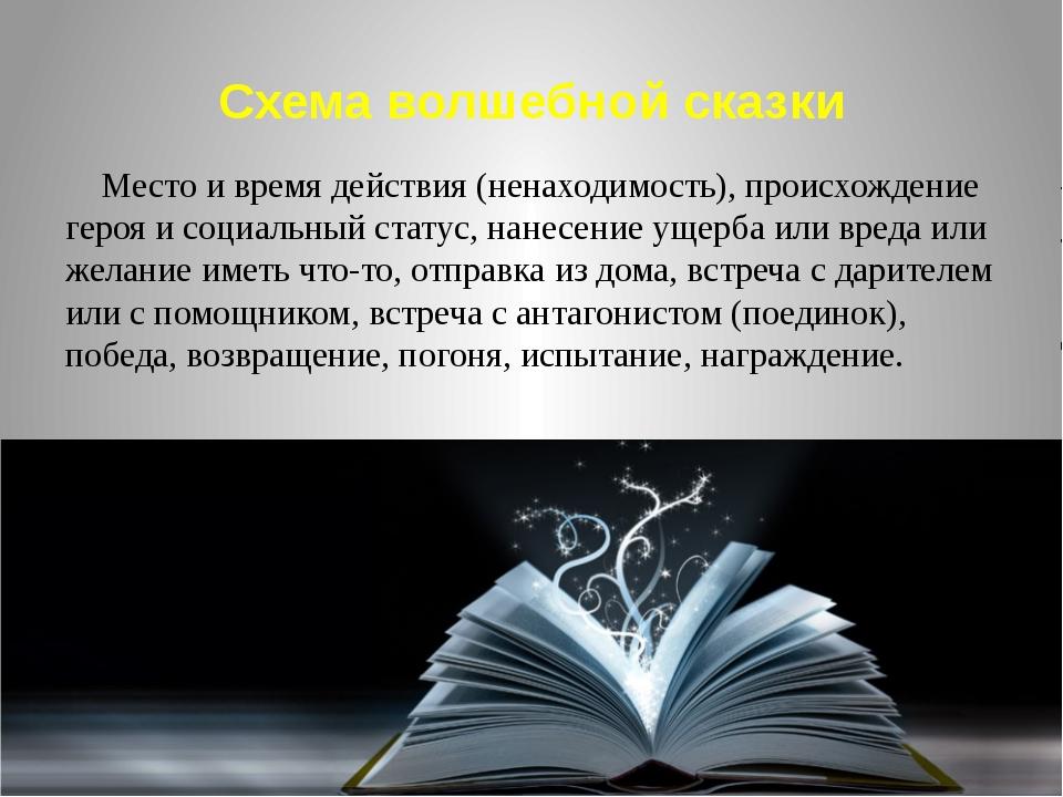 Схема волшебной сказки Место и время действия (ненаходимость), происхождение...