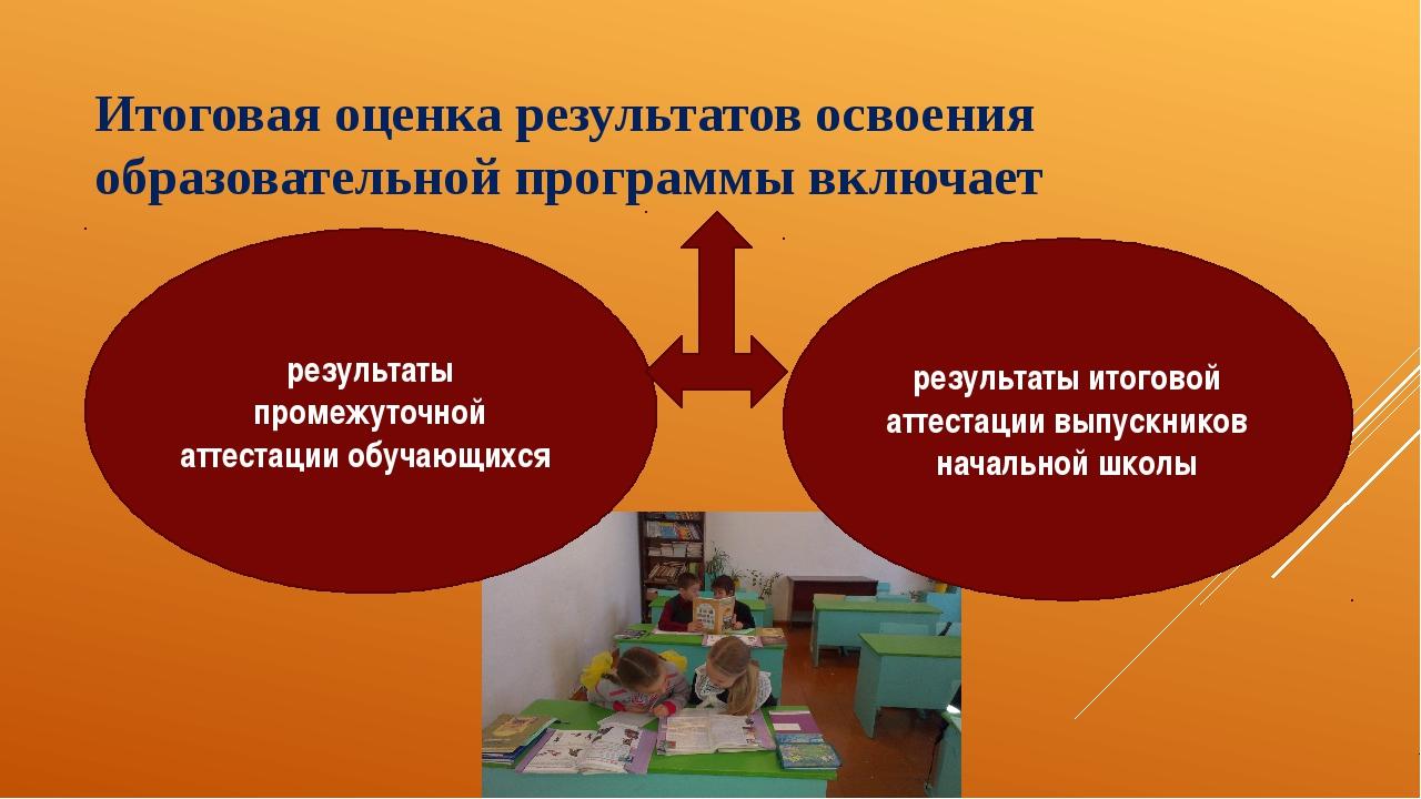 Итоговая оценка результатов освоения образовательной программы включает резул...