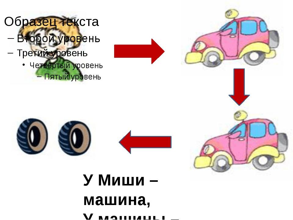 У Миши – машина, У машины – шины.