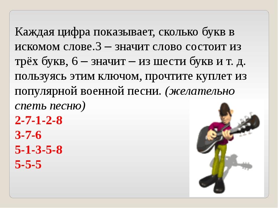 Каждая цифра показывает, сколько букв в искомом слове.3 – значит слово состои...