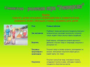 Задачи: помогать детям налаживать взаимодействие в совместной игре, развернут
