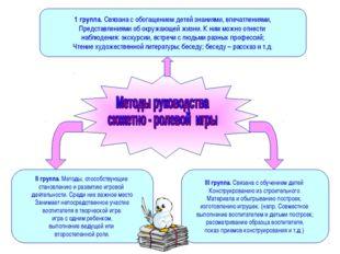 ІІ группа. Методы, способствующие становлению и развитию игровой деятельност