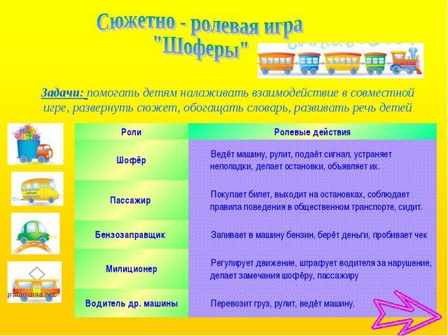 Задачи: помогать детям налаживать взаимодействие в совместной игре, развернут...