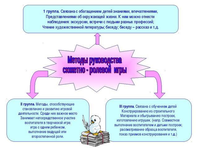 ІІ группа. Методы, способствующие становлению и развитию игровой деятельност...