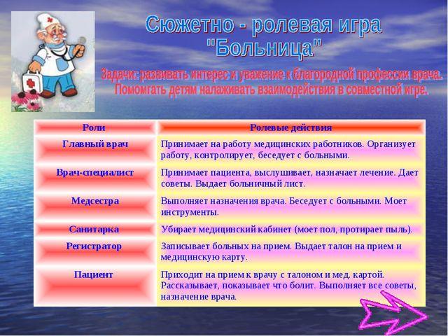 Роли Ролевые действия Главный врачПринимает на работу медицинских работнико...
