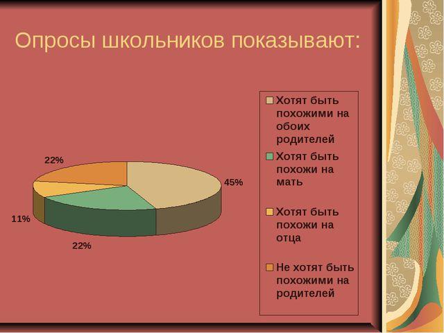 Опросы школьников показывают: