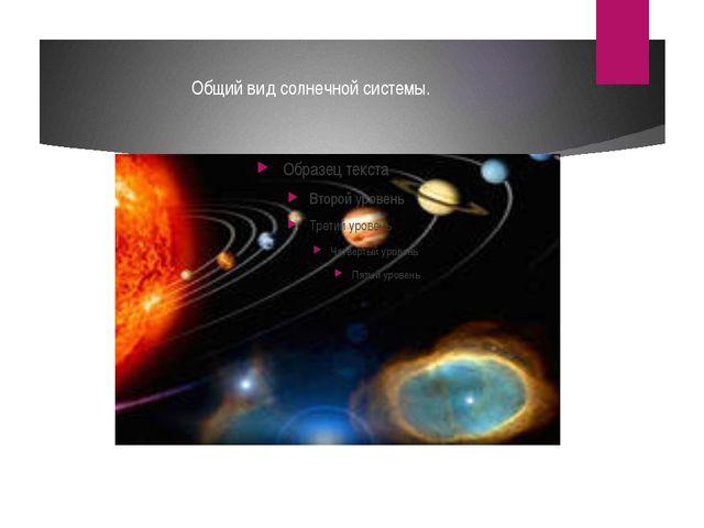 Общий вид солнечной системы.