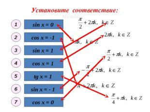 Установите соответствие: sin x = 0 sin x = - 1 sin x = 1 cos x = 0 cos x = 1