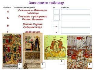 Заполните таблицу ОтрывокНазвание произведения№Событие АСказание о Мамаев