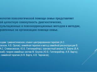 По подходам: гуманистическая, клиент-центрированная терапия (А.С. Спиваковска