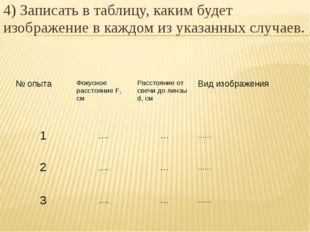 4) Записать в таблицу, каким будет изображение в каждом из указанных случаев.