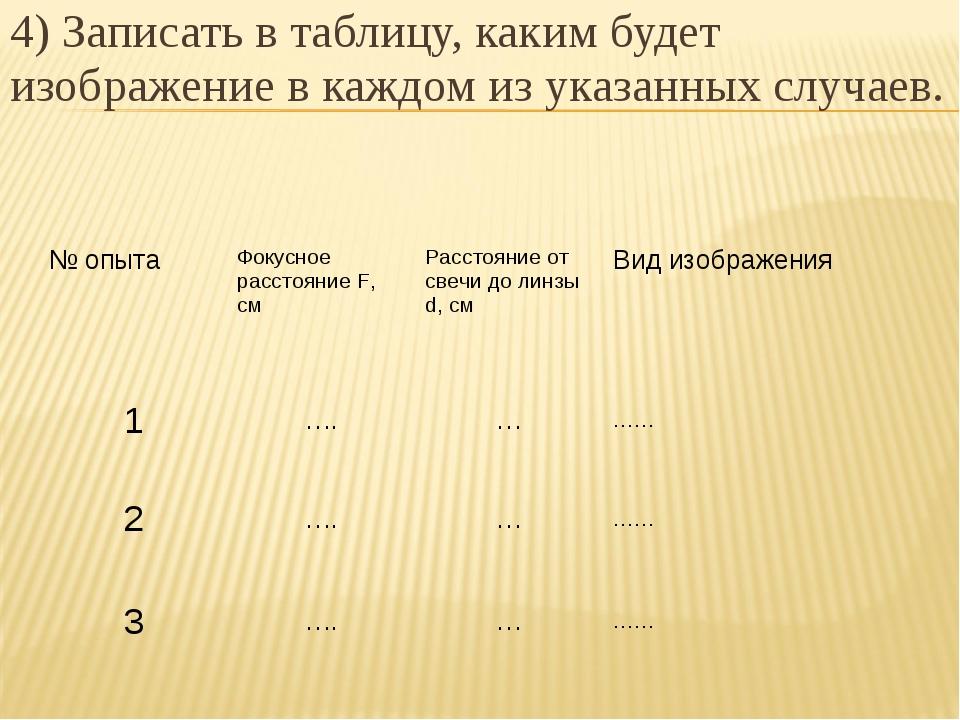 4) Записать в таблицу, каким будет изображение в каждом из указанных случаев....