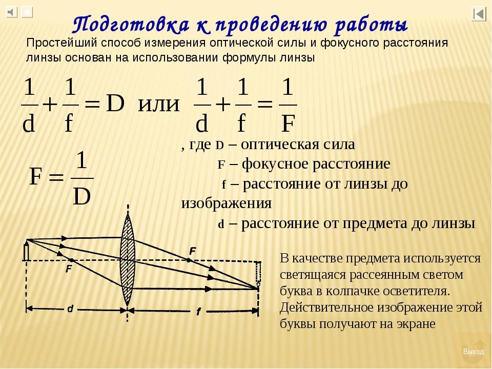 Подготовка к проведению работы Простейший способ измерения оптической силы и...