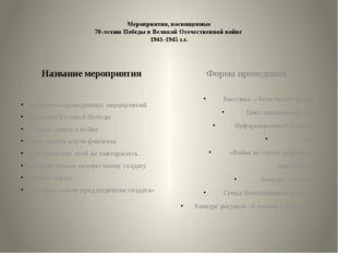 Мероприятия, посвященные 70-летию Победы в Великой Отечественной войне 1941-