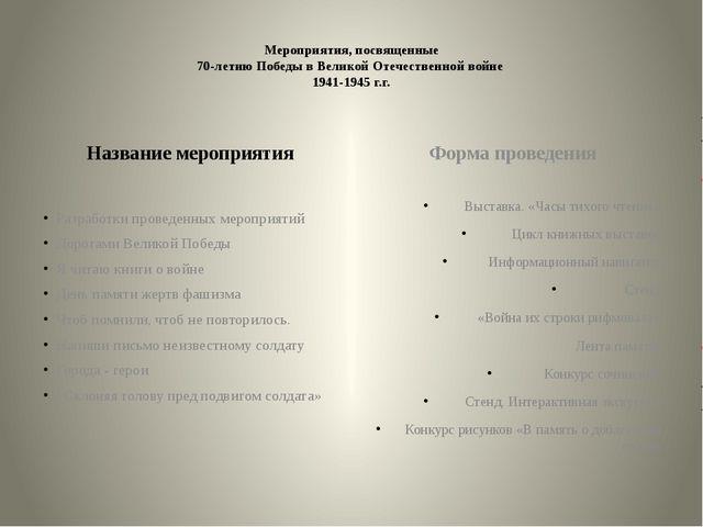 Мероприятия, посвященные 70-летию Победы в Великой Отечественной войне 1941-...