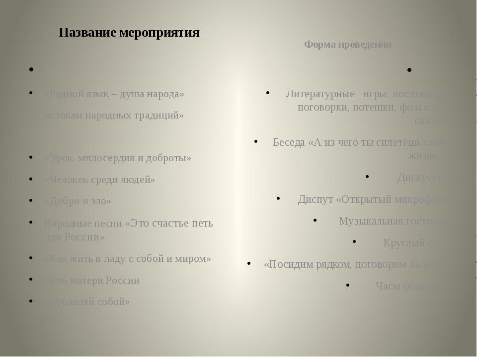 Название мероприятия  «Родной язык – душа народа» «К истокам народных традиц...