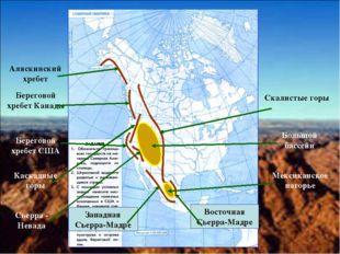 Аляскинский хребет Береговой хребет Канады Береговой хребет США Каскадные гор