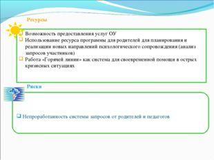 Возможность предоставления услуг ОУ  Возможность предоставления услуг ОУ  И