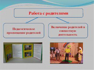 Работа с родителями Включение родителей в совместную деятельность Педагогичес