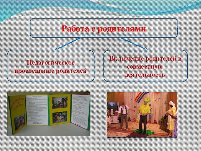 Работа с родителями Включение родителей в совместную деятельность Педагогичес...