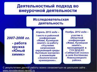 С результатами данной работы можно ознакомиться на школьном сайте . www.novos