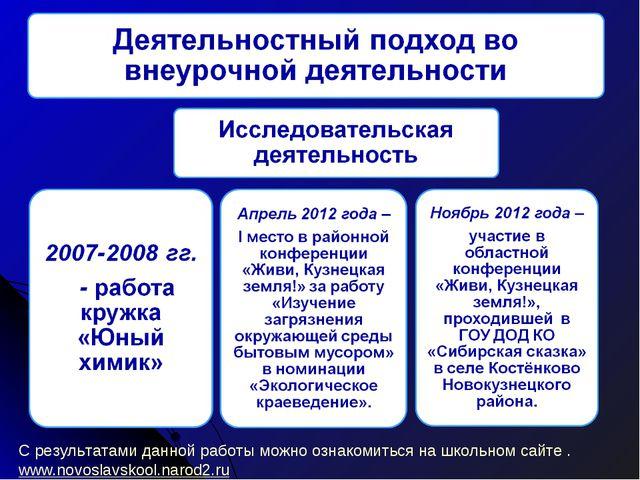 С результатами данной работы можно ознакомиться на школьном сайте . www.novos...