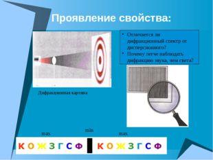 Проявление свойства: Отличается ли дифракционный спектр от дисперсионного? По