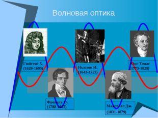 Френель О. (1788-1827) Юнг Томас (1773-1829) Ньютон И. (1643-1727) Волновая