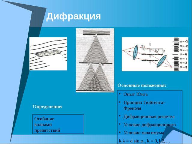 Дифракция Огибание волнами препятствий Определение: Основные положения: Опыт...