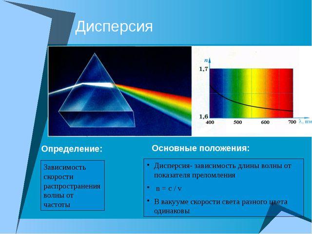 Дисперсия Зависимость скорости распространения волны от частоты Определение:...