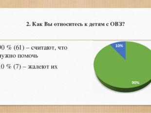 2. Как Вы относитесь к детям с ОВЗ? 90 % (61) – считают, что нужно помочь 10