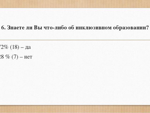 6. Знаете ли Вы что-либо об инклюзивном образовании? 72% (18) – да 28 % (7) –...