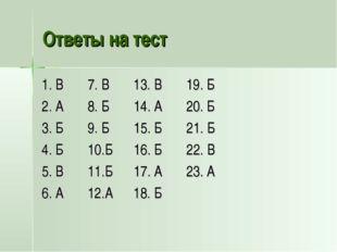 Ответы на тест 1. В 7. В 13. В 19. Б 2. А 8. Б 14. А 20. Б 3. Б 9. Б 15. Б 21