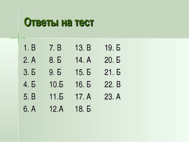 Ответы на тест 1. В 7. В 13. В 19. Б 2. А 8. Б 14. А 20. Б 3. Б 9. Б 15. Б 21...