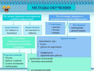 МЕТОДЫ ОБУЧЕНИЯ По логике передачи и восприятию учебной информации: По источ