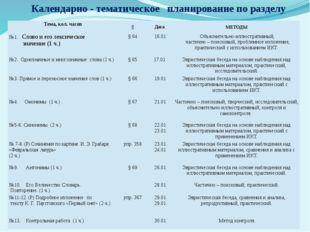 Календарно - тематическое планирование по разделу Тема, кол. часов § Дата МЕ