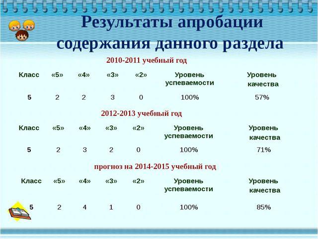 Результаты апробации содержания данного раздела 2010-2011 учебный год 2012-2...