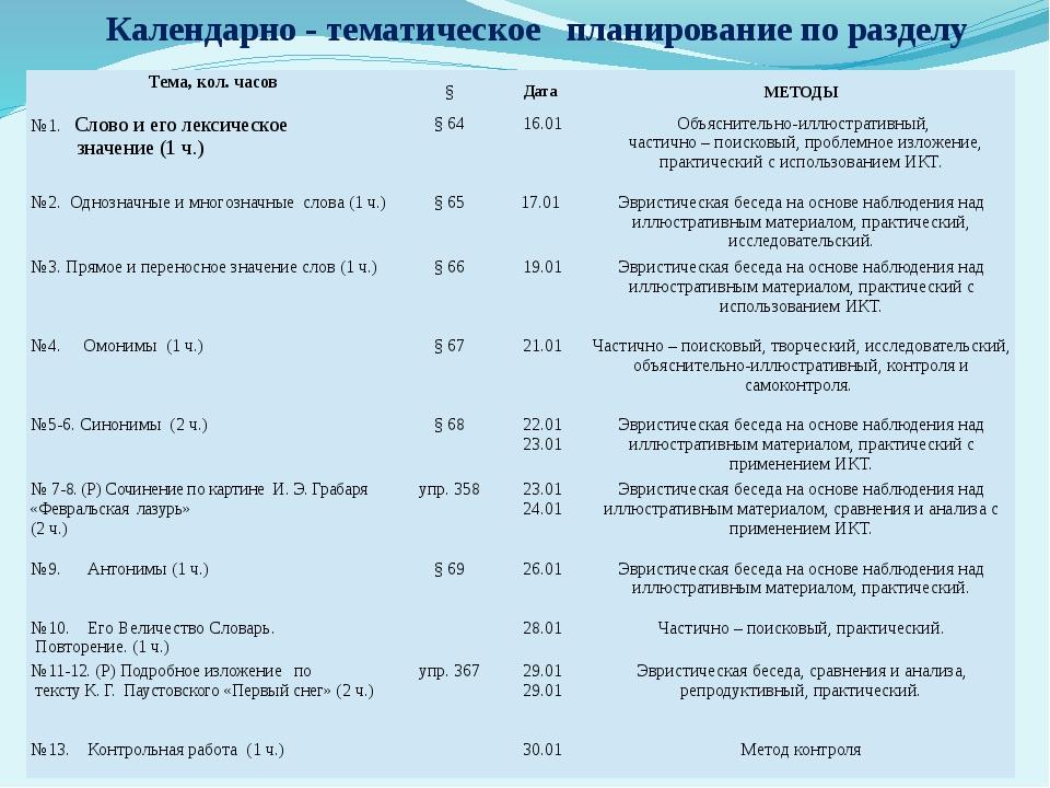 Календарно - тематическое планирование по разделу Тема, кол. часов § Дата МЕ...