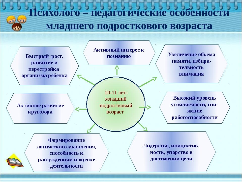 Психолого – педагогические особенности младшего подросткового возраста 10-11...