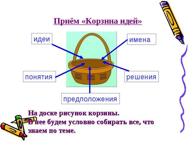 Приём «Корзина идей» идеи понятия предположения решения имена На доске рисуно...