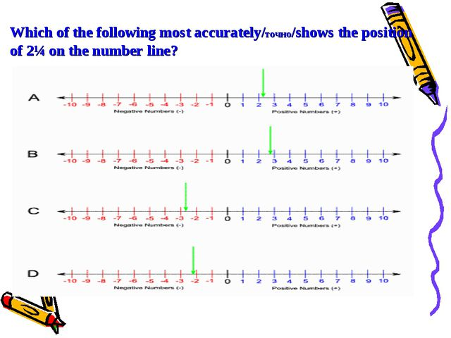Which of the following most accurately/точно/shows the position of 2¼ on the...