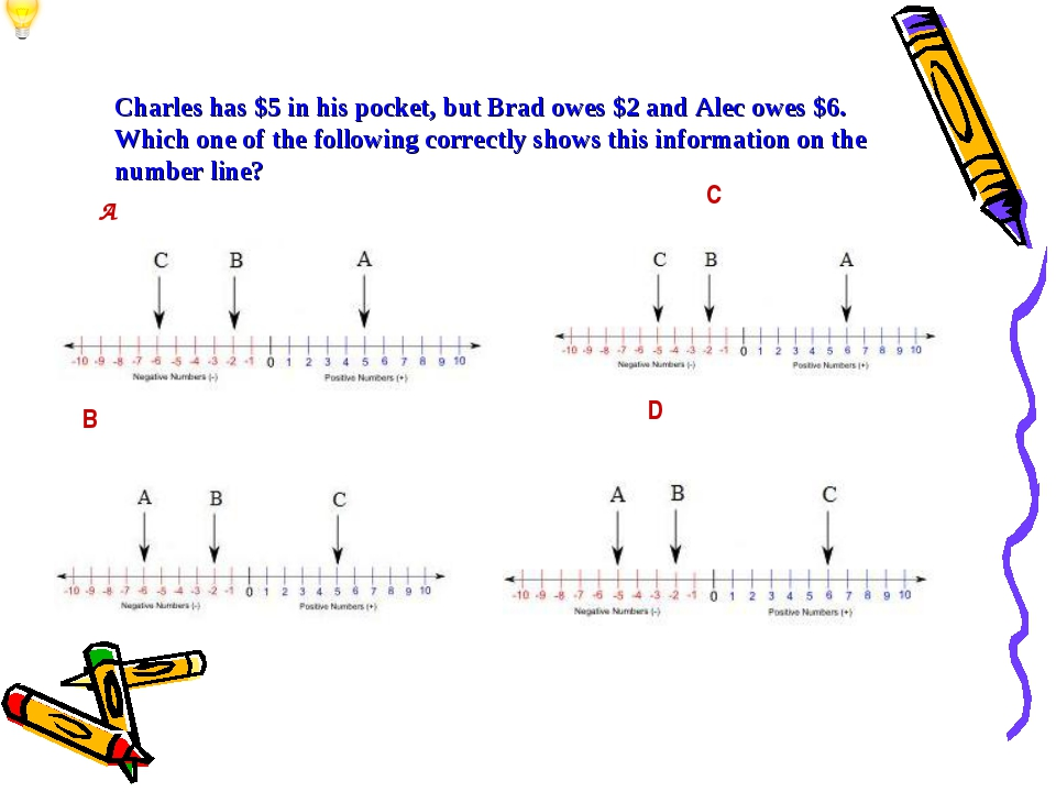 Question 1 Numbers (Year 6, Easy) Charles has $5 in his pocket, but Brad owes...