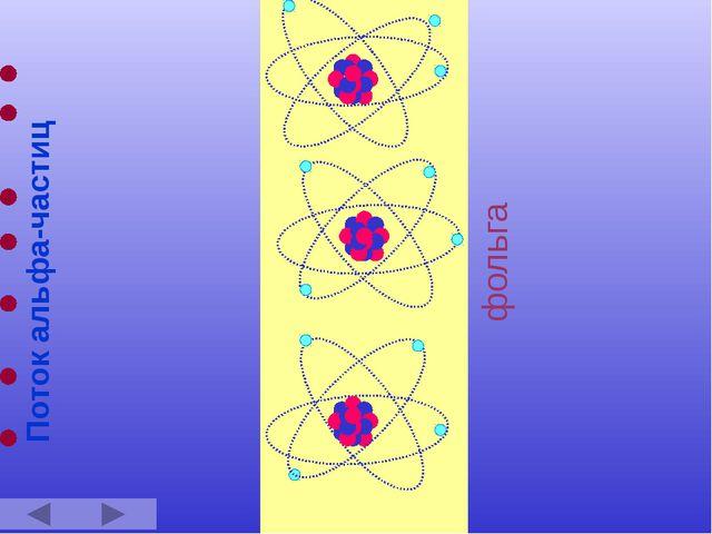 фольга Поток альфа-частиц