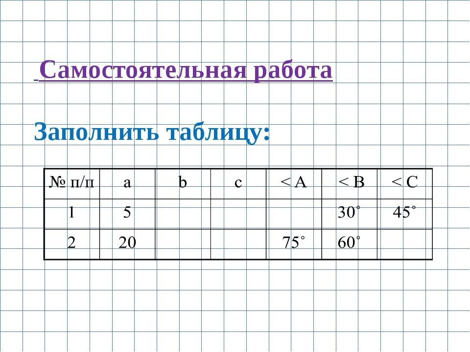 Самостоятельная работа Заполнить таблицу: