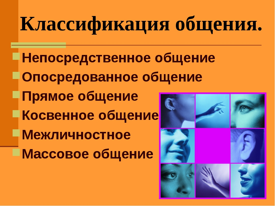 Классификация общения. Непосредственное общение Опосредованное общение Прямое...