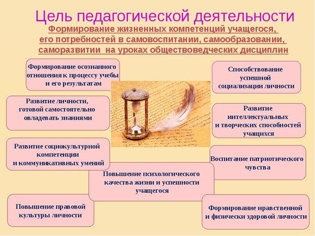 Цель педагогической деятельности Повышение правовой культуры личности Воспит...