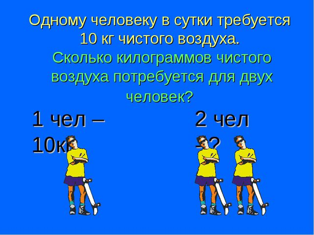 Одному человеку в сутки требуется 10 кг чистого воздуха. Сколько килограммов...
