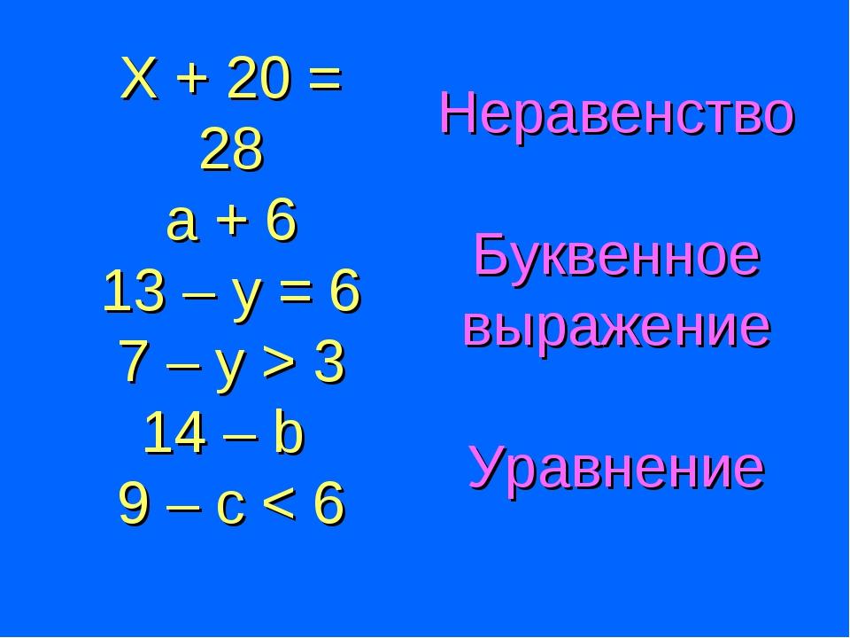 Х + 20 = 28 а + 6 13 – y = 6 7 – y > 3 14 – b 9 – с < 6 Неравенство Буквенное...