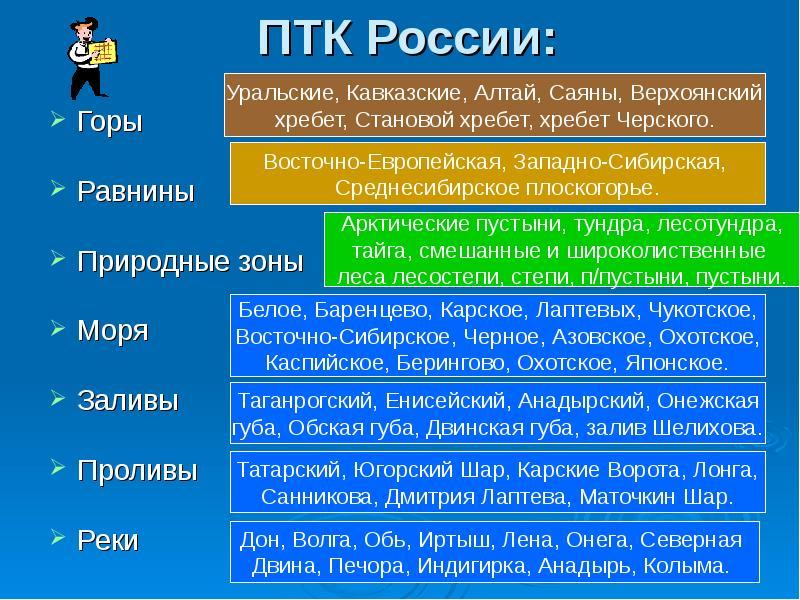 http://mypresentation.ru/documents/2fd8ebca1f287b2cb28eaffcb7c8370d/img10.jpg