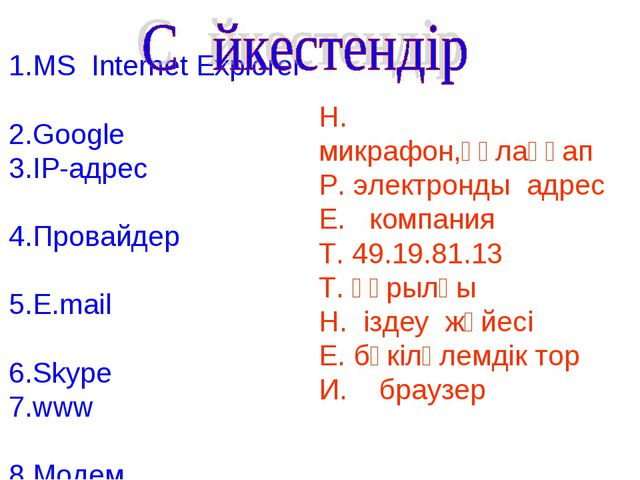 1.MS Internet Explorer 2.Google 3.IP-адрес 4.Провайдер 5.E.mail 6.Skype 7.www...